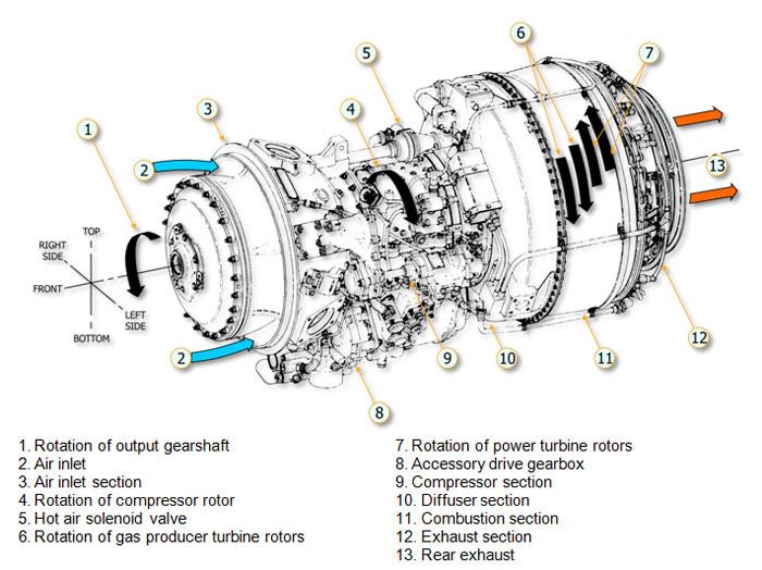 n1 turboshaft engine  n1  free engine image for user