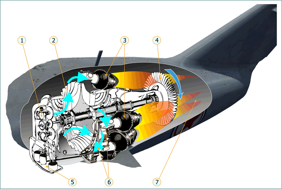 VK-1 turbojet engine
