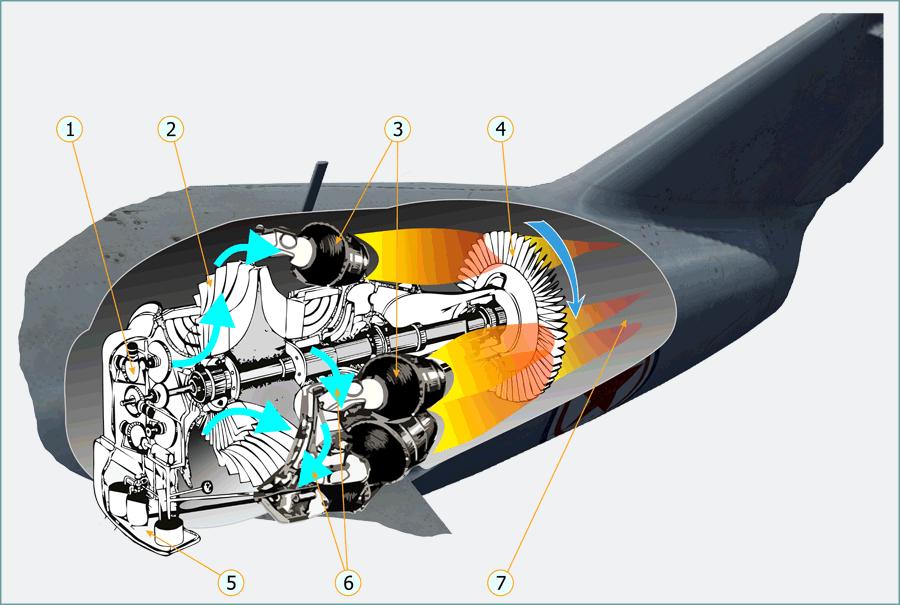 Centrifugal Jet Engine : Dcs mig bis