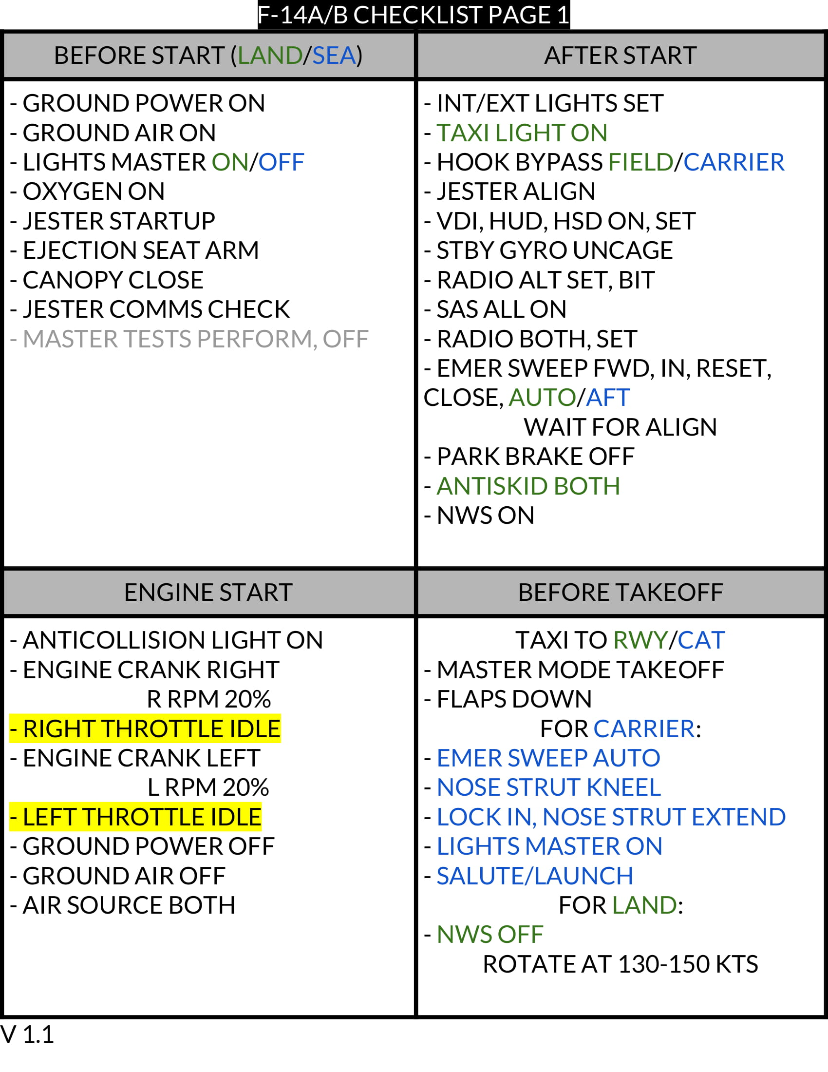 F-14B Enhanced Checklist v1.1