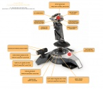 Saitek Cyborg Fly 5 Joystick profile V2 for DCS: A10 game