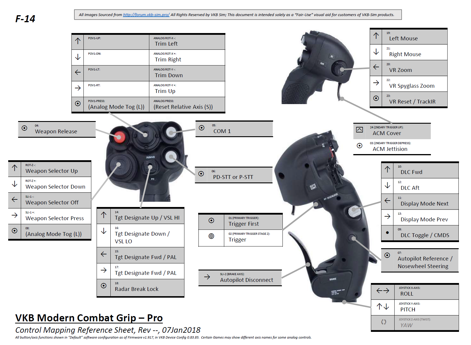 Profile VKB Modern Combat Grip Pro (MCG Pro) & Warthog Throttle for F-14