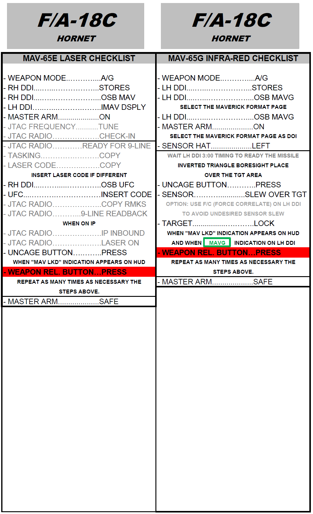 F/A-18C Quick Checklist - MAV-65E/G Checklist (Day and Night Ops).  (Update vs 1.2)
