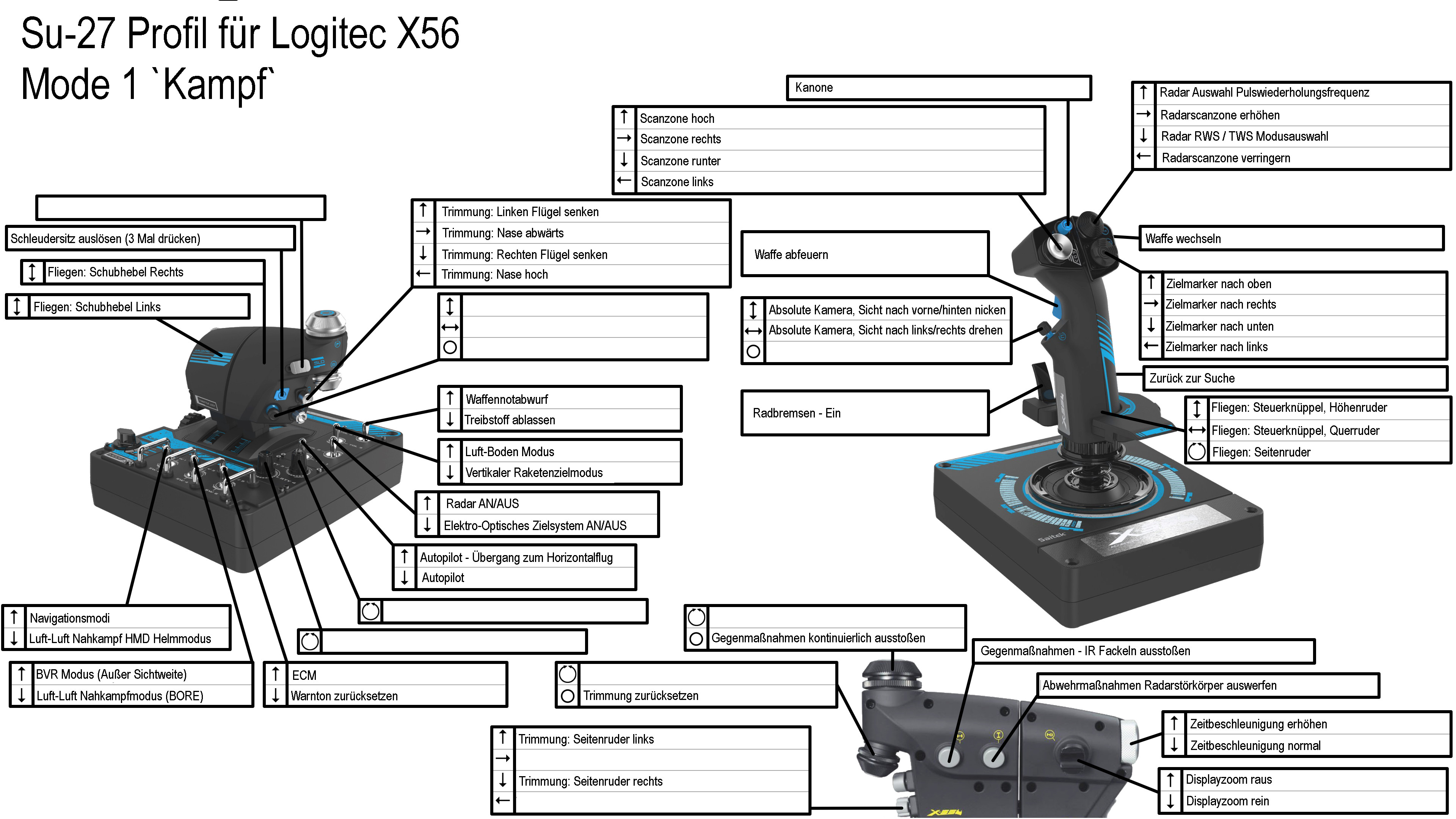 "Logitech X56 Profile for Su-27 ""3 Mode"" (German)"