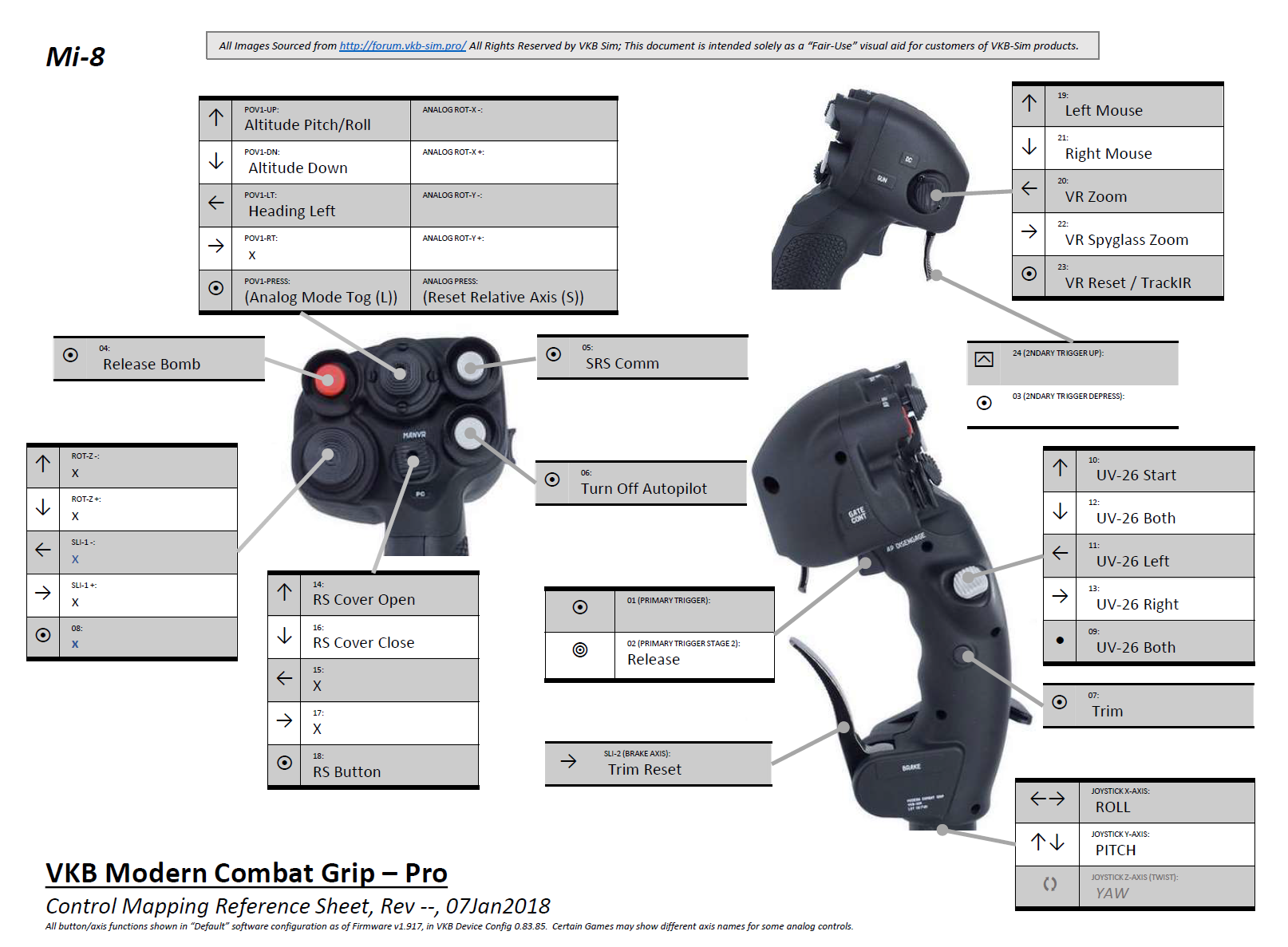 Profile VKB Modern Combat Grip Pro (MCG Pro), Warthog Throttle & K-51 Collective for Mi-8