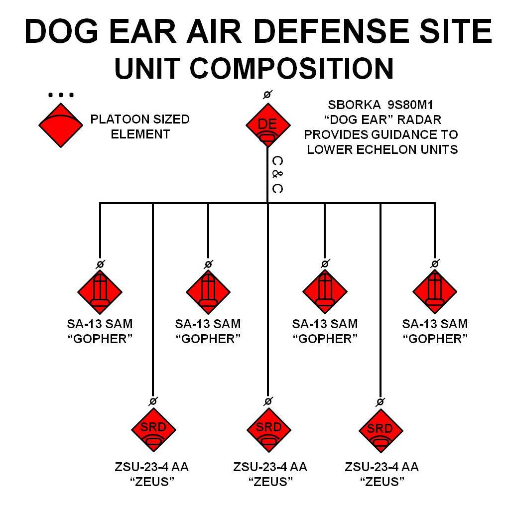 The Dog Ear Collector