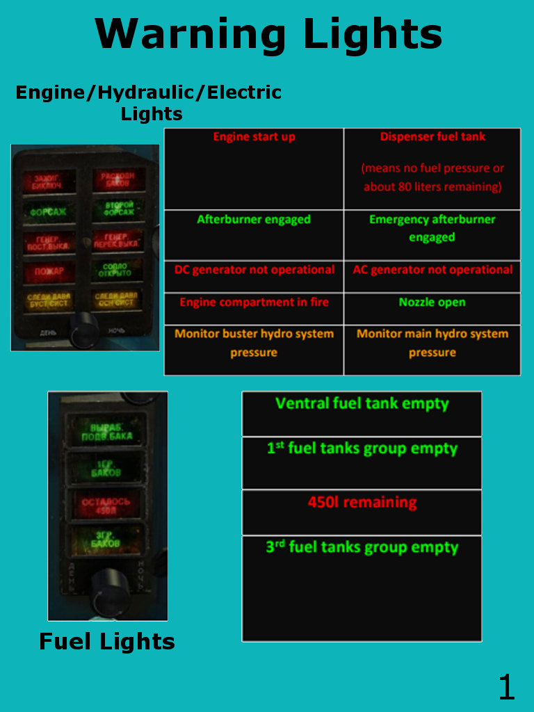MiG-21Bis Warning Lights Kneeboard Pages