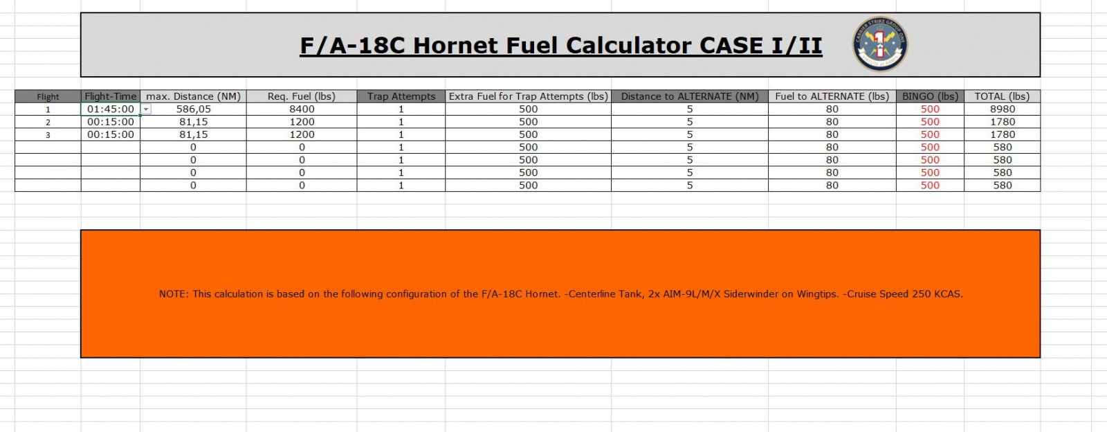 f a 18c fuel calculator table