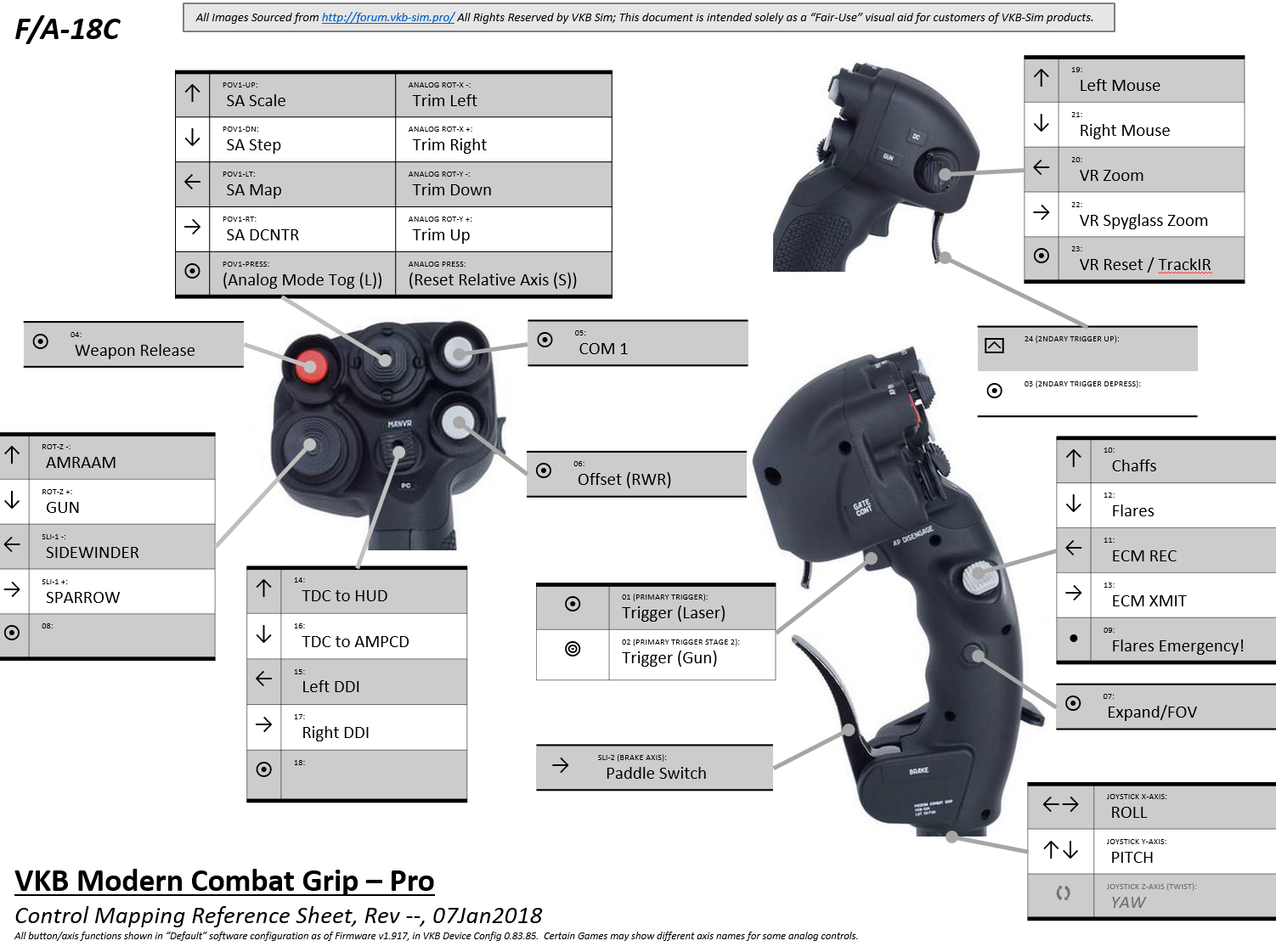 Profile VKB Modern Combat Grip Pro (MCG Pro) & Warthog Throttle for F/A-18C