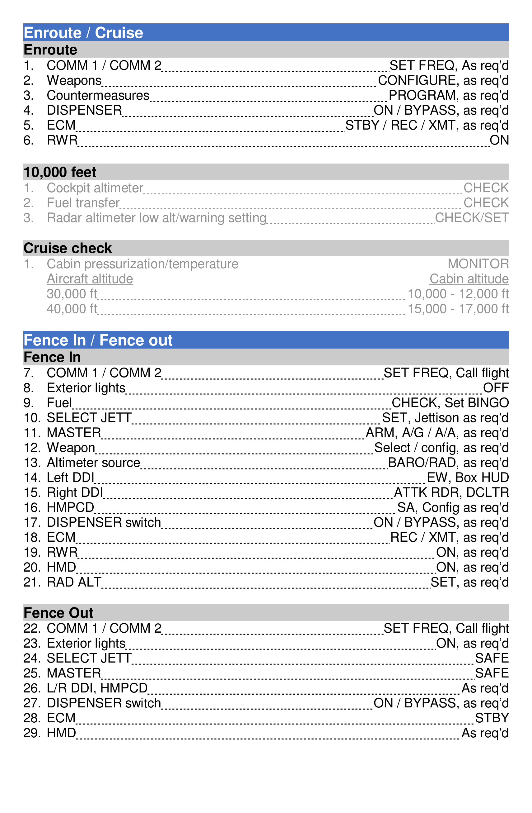 ColdFront's F/A-18 Checklists (PDF and PNGs)