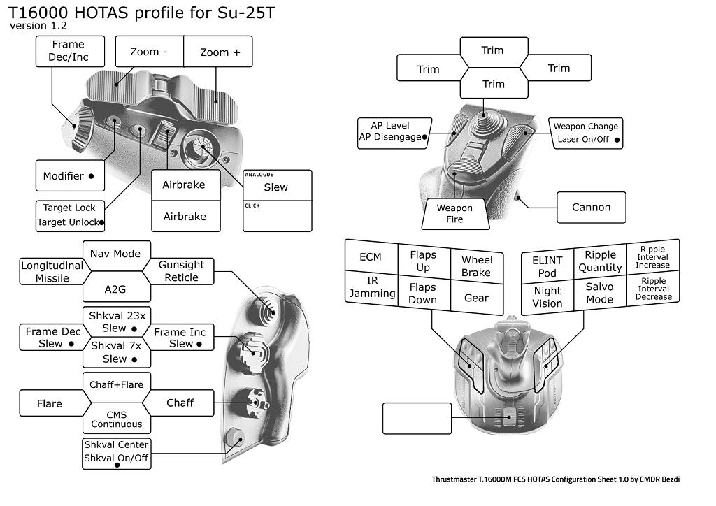 Profile TM T16000M FCS HOTAS for Su-25T