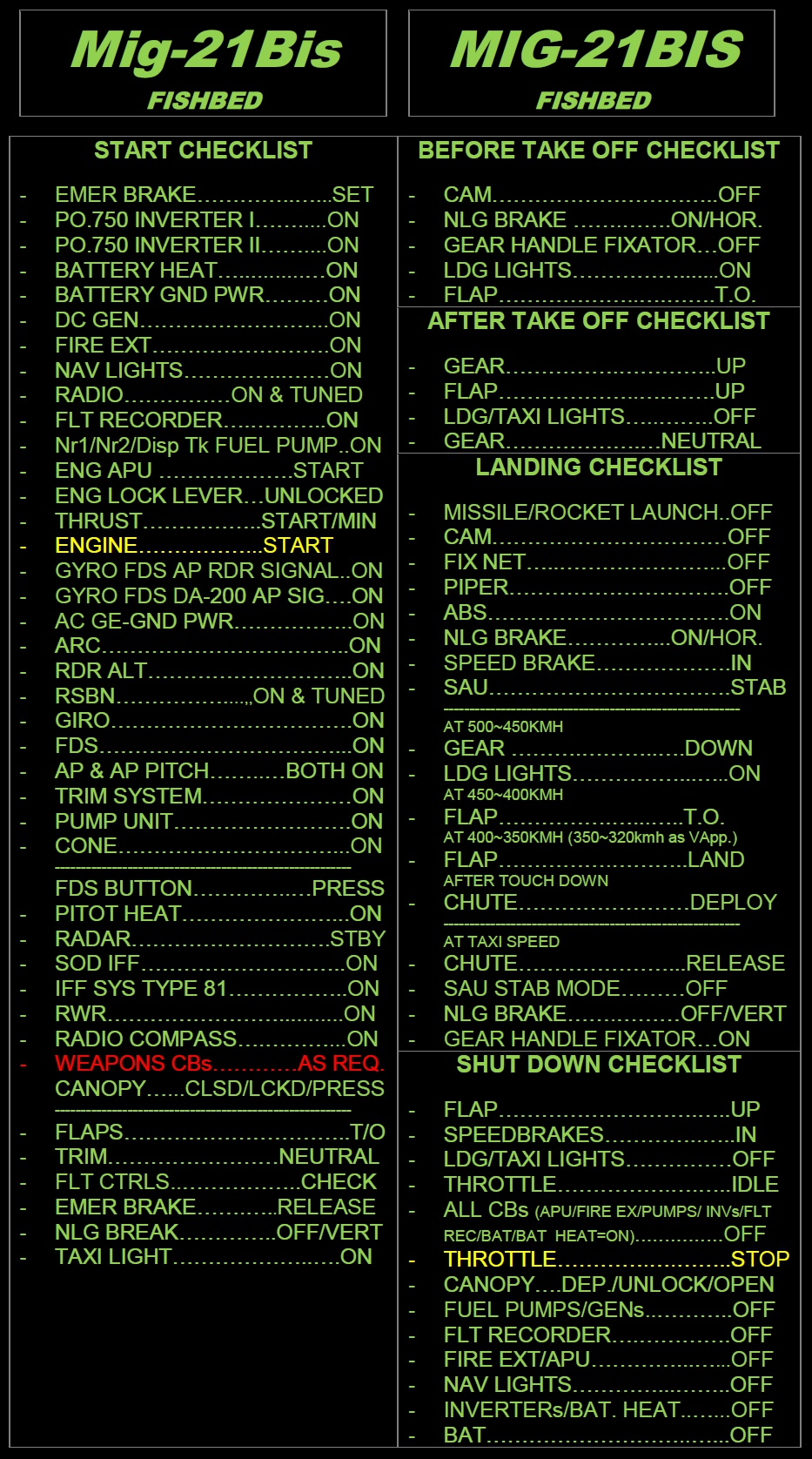 Mig-21bis Quick Checklist for Night Ops.