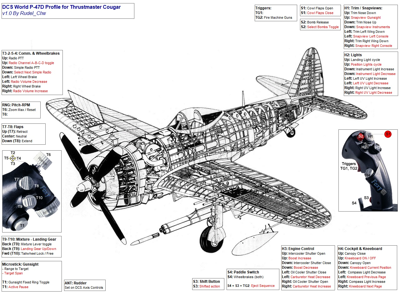 TM Hotas Cougar profile for DCS P-47D