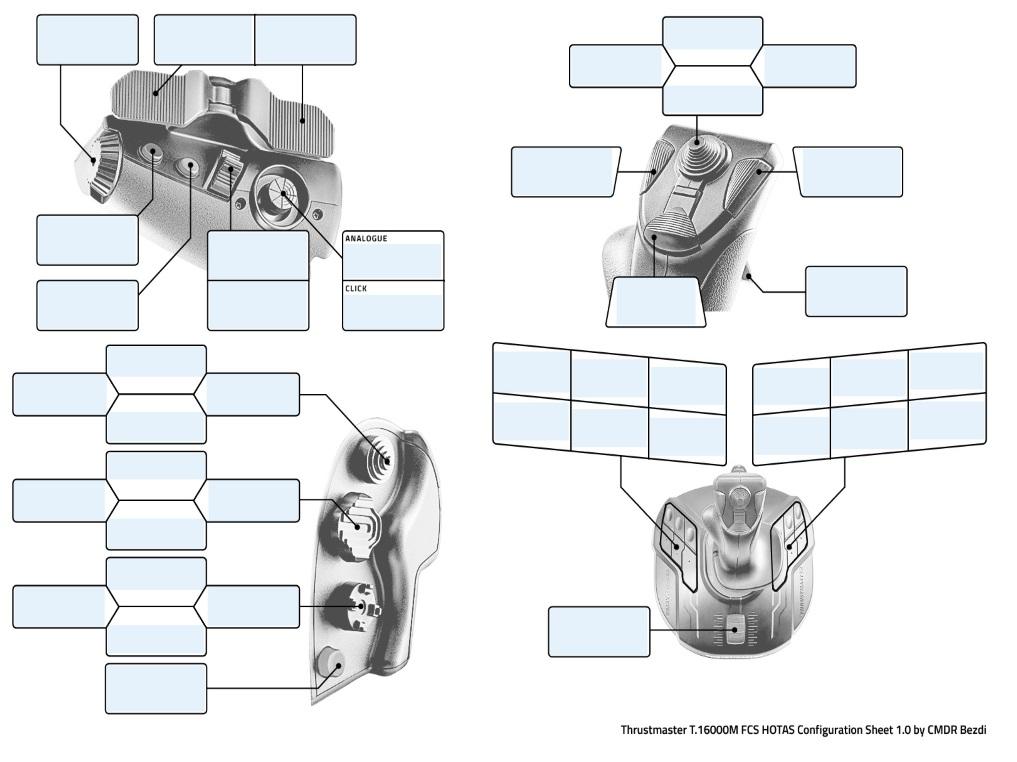 Thrustmaster T 16000M FCS Hotas PDF Form