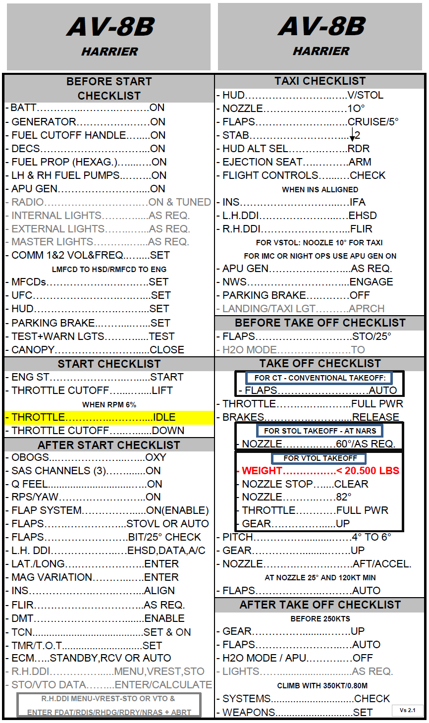 AV-8BNA Harrier Quick Checklist and Weapons Checklist. (Update vs 2.1)