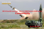 8K14 Scud-B Launcher 1.01 - SA-3  S-125M Pechora SAM Battery Compatibility