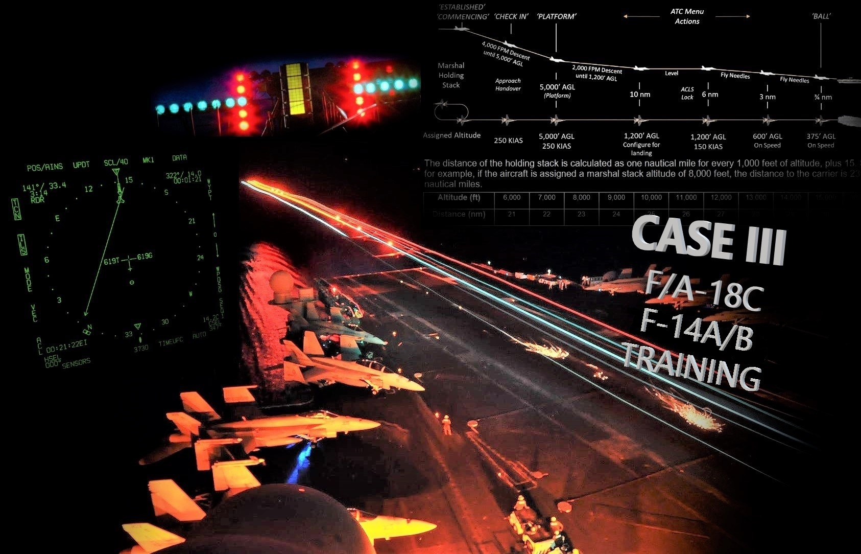CASE III Training - F/A-18C, F-14A & F-14B - Supercarrier - Caucasus - SP/MP