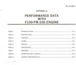 TO 1F-15A-1 App A Perf Data F100-PW-100
