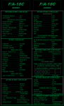 F/A-18C Quick Checklist and CV Approach Charts for Night Ops.