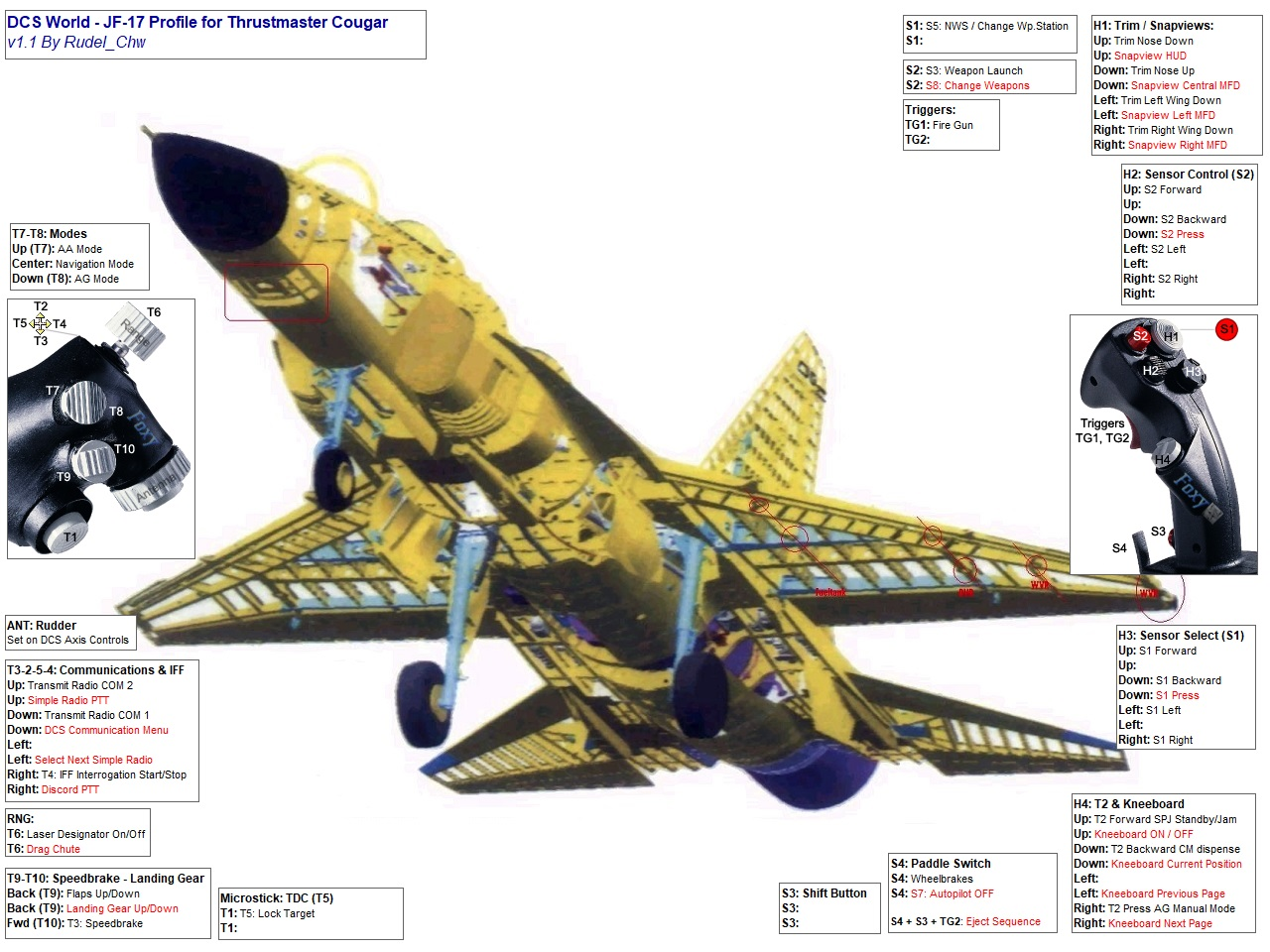 TM Hotas Cougar profile for DCS JF-17