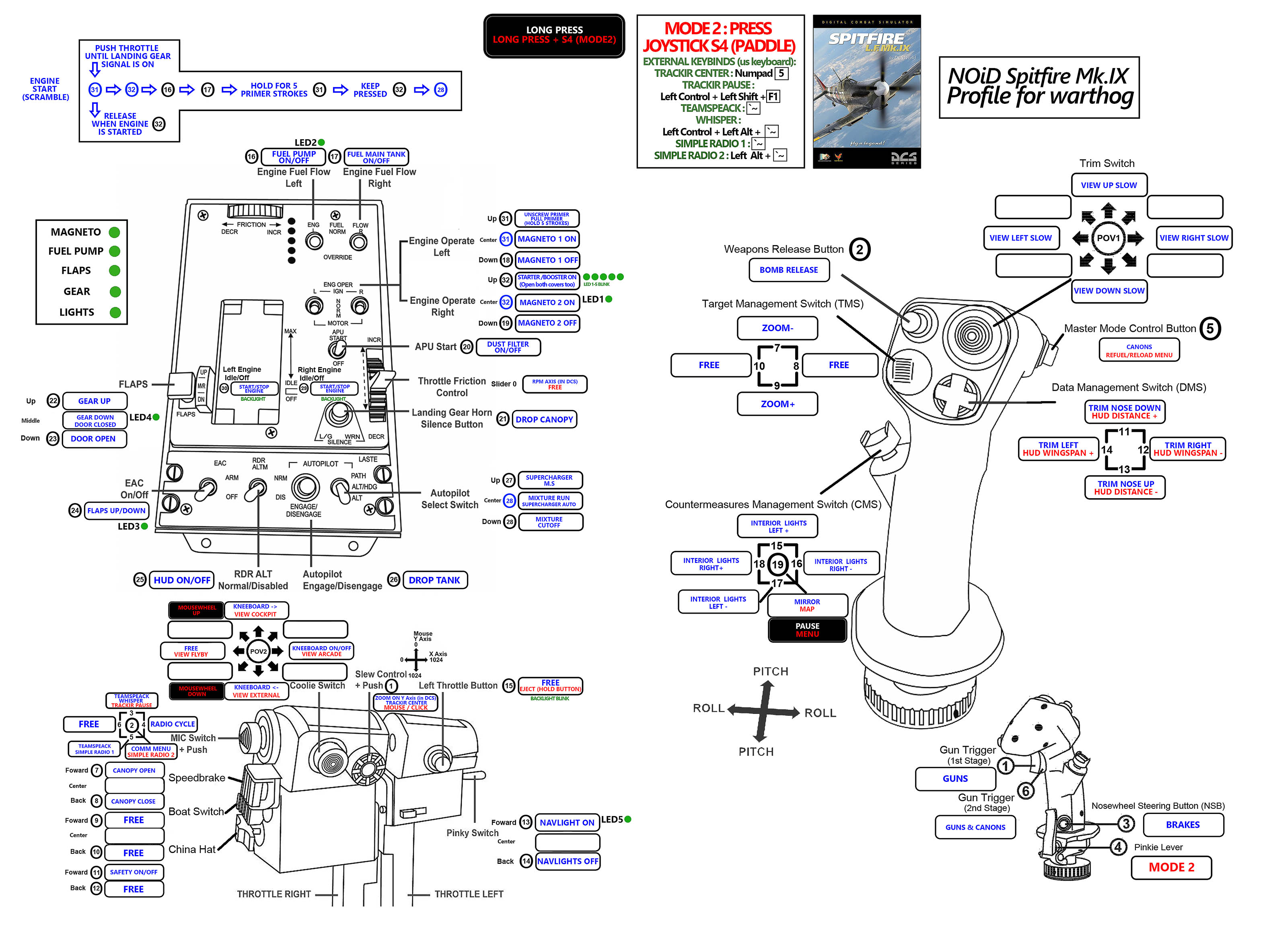 Hotas Warthog Profile for Spitfire LF Mk IX (Shiftstate/TrackIR