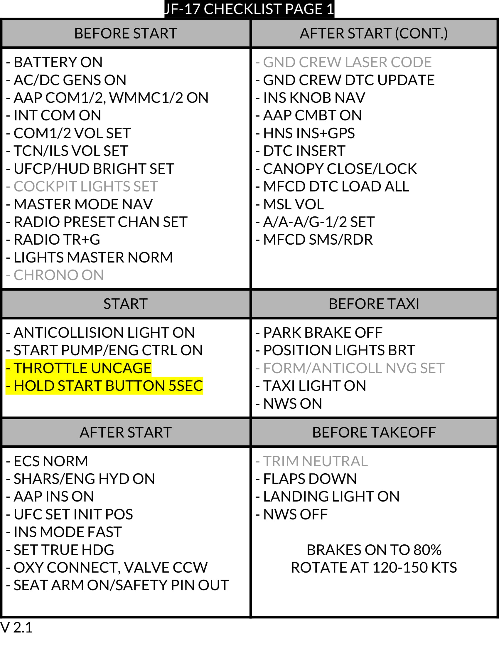 JF-17 Enhanced Checklist v2.1